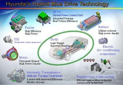 Hybrid_Blue_Drive