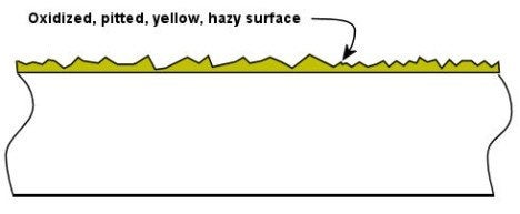 headlight surface illustration