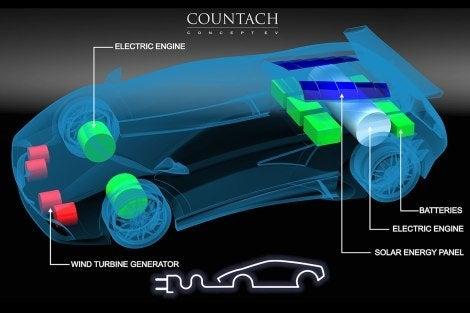 Lamborghini Countach EV Concept
