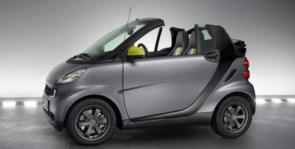 Smart Car Insurance Uk