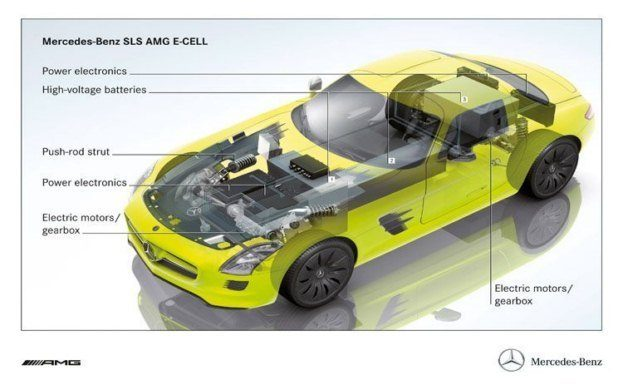 mercedes benz sls amg e cell prototype chassis 7