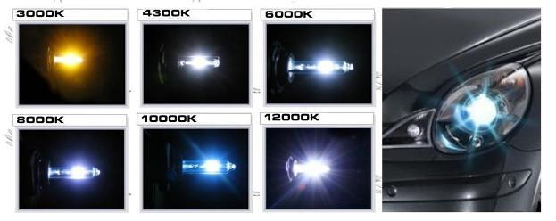 Hid Headlights Positives And Negatives To Consider Before