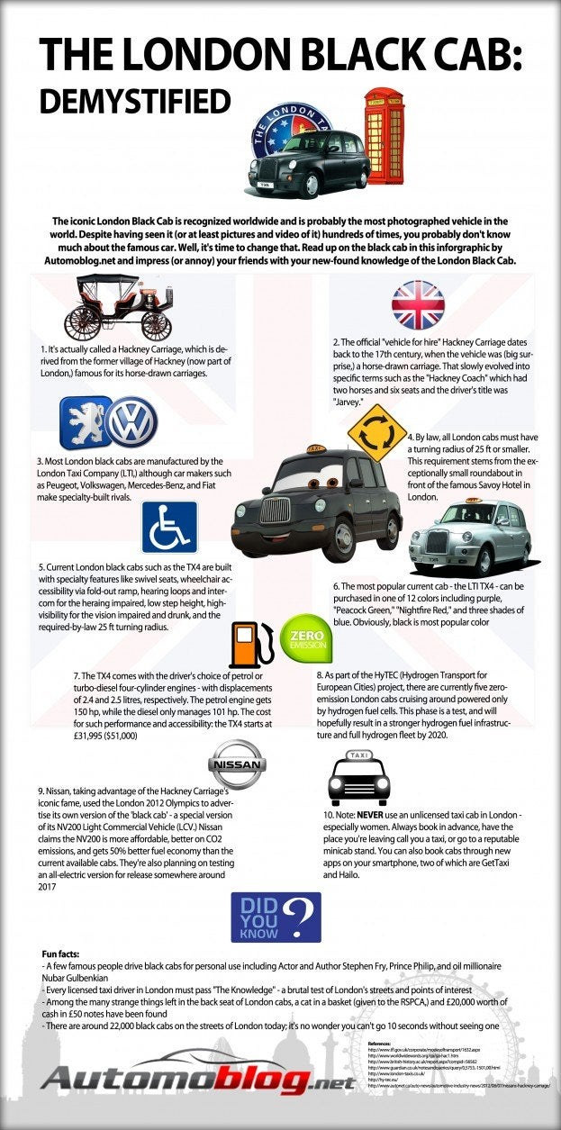 London Black Cab infographic