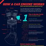 Car Engine Thumbnail