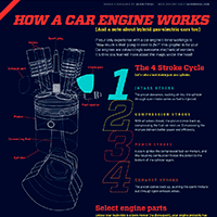 Car Engine Thumbnail