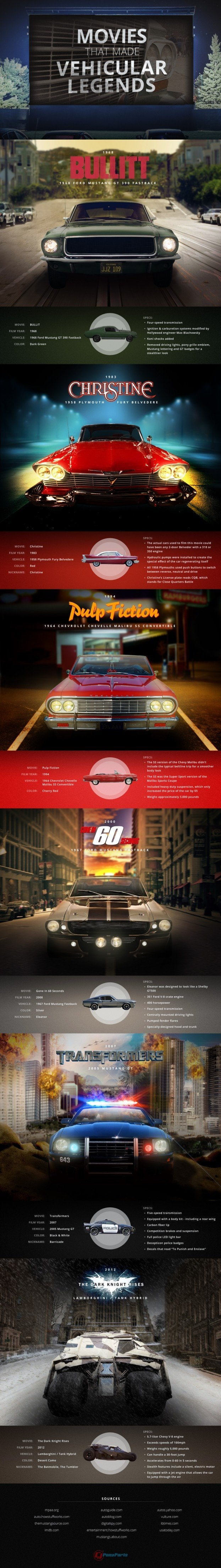 Cult Classic Movies Cars