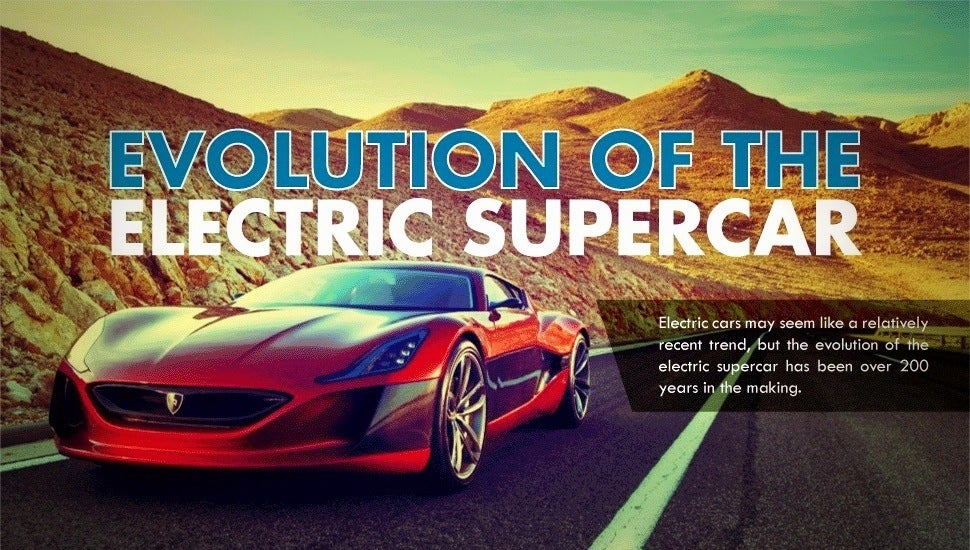 Electric Supercars banner