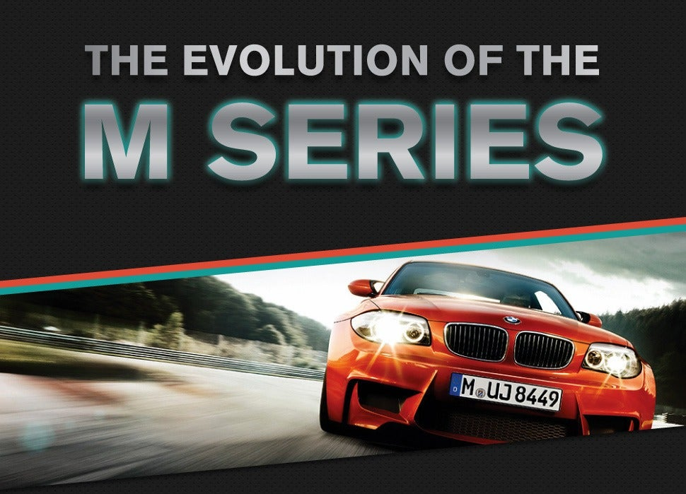 the evolution of the bmw M series header