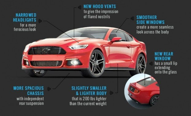 2015 Ford Mustang Exterior changes