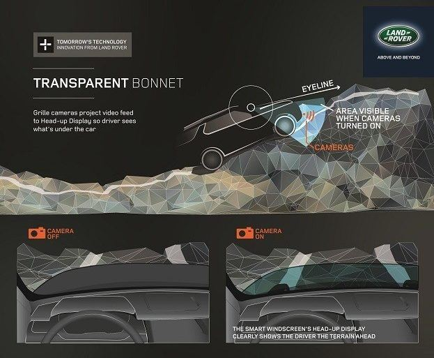 LR Discovery Vision Concept Technology Teaser 01