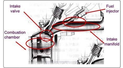 Fuel Intake Diagram