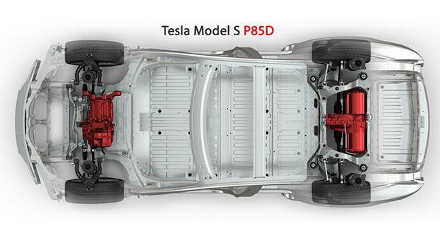 Telsa Model S P85D - Dual Motor System
