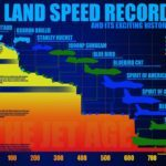 Land Speed Record HISTORY infographic03