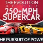The Evolution of the 250+ MPH Supercar [Infographic]