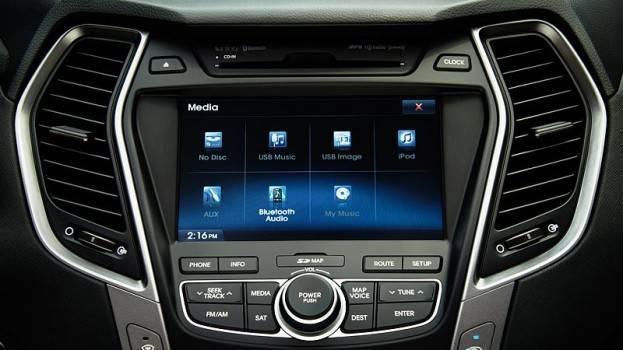 2015 Hyundai Santa Fe Sport Awd 2 0t Review