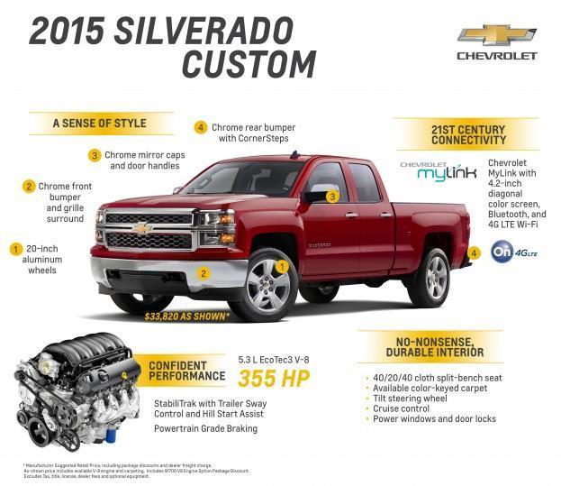 2015 Chevrolet Silverado 1500 Custom