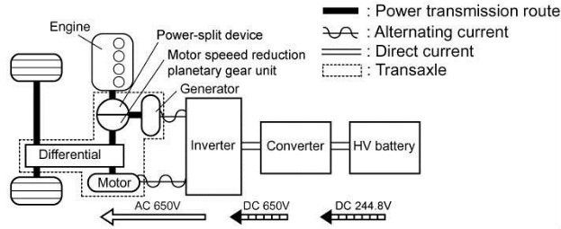 Avalon Schematic