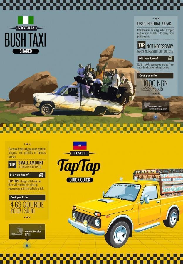 Nigeria Taxi