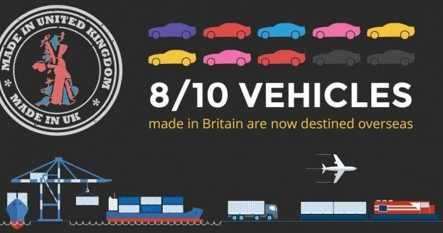 British Car Invasion - exports