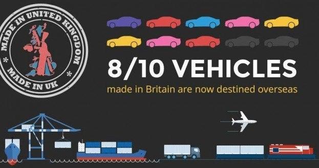 British Car Invasion - exports