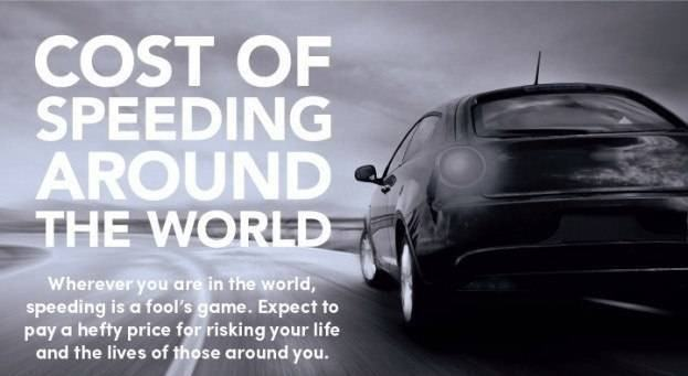 The-cost-of-speeding-around-the-world-623x5951