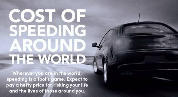 The-cost-of-speeding-around-the-world-623x5951