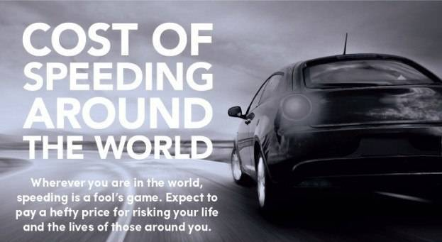 The cost of speeding around the world