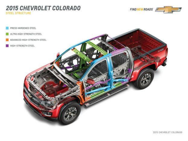 chevy colorado wd z crew short bed review engine fuel mileage