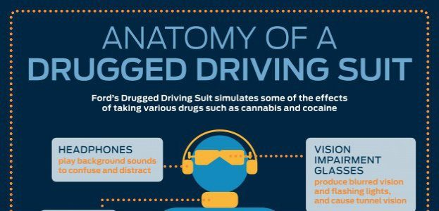 Ford Drugged Driving Suit Cover Photo