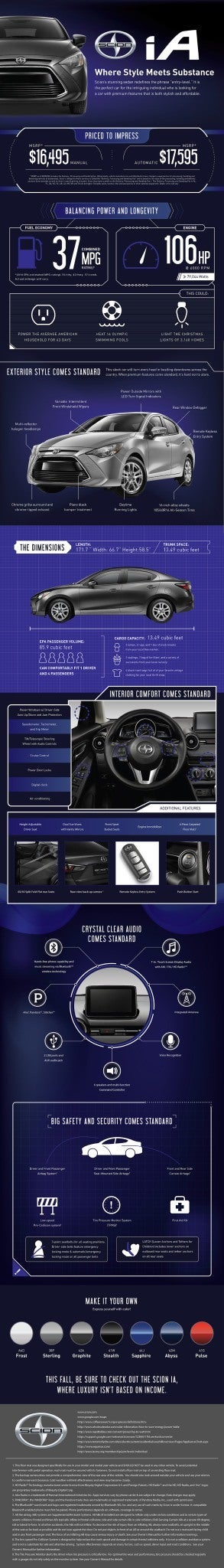 Scion_iA_infographic