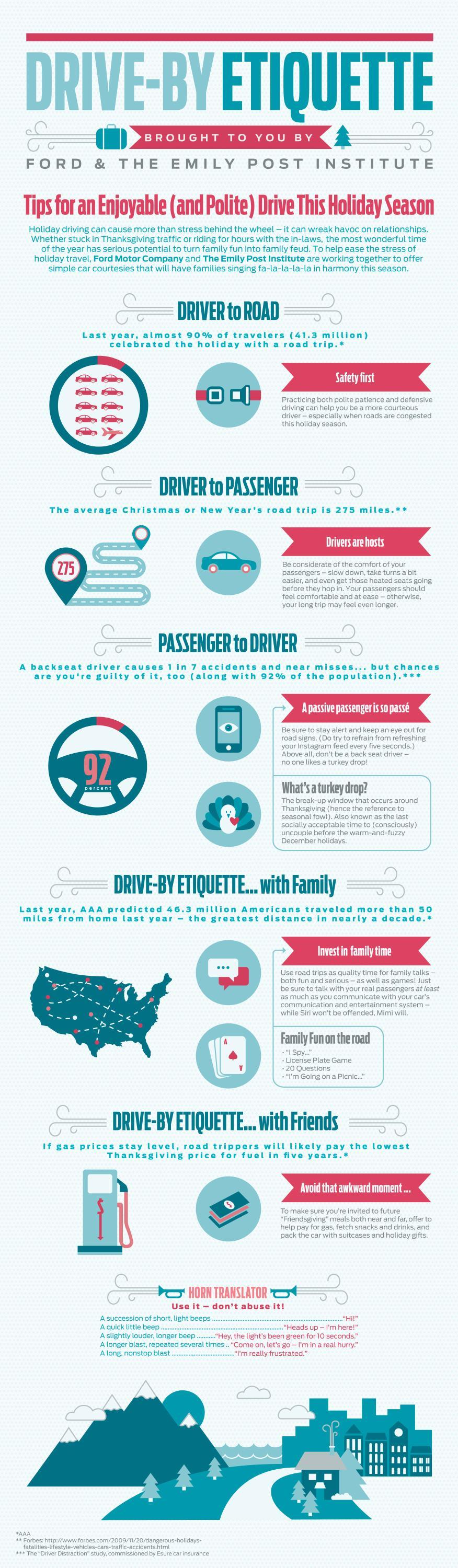 Holiday Travel Etiquette And Safety Tips