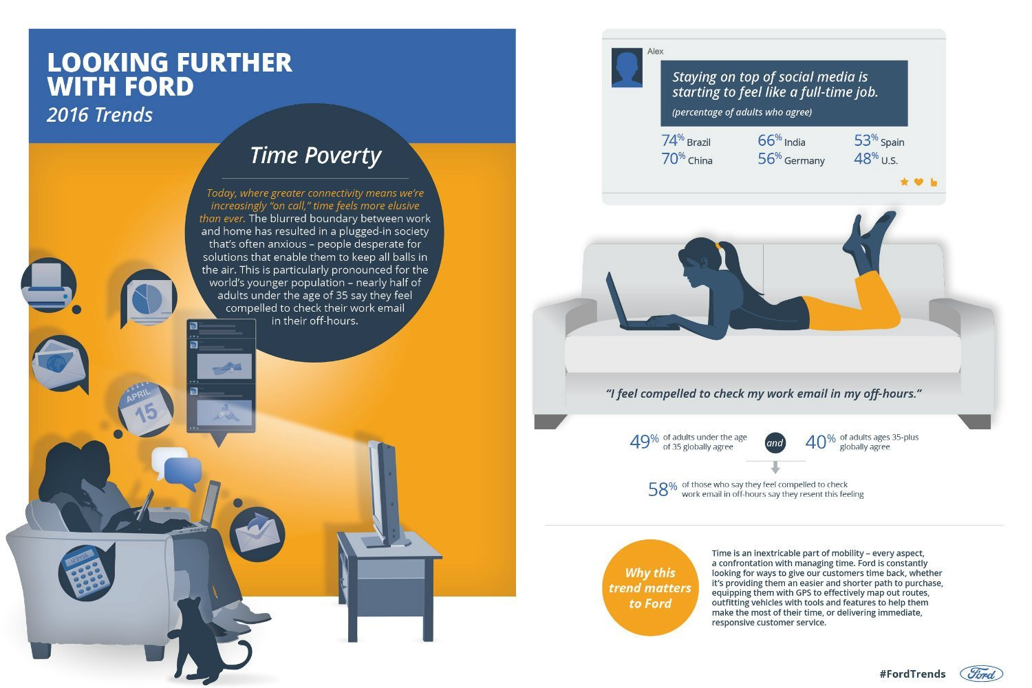 2016-trends-time-poverty