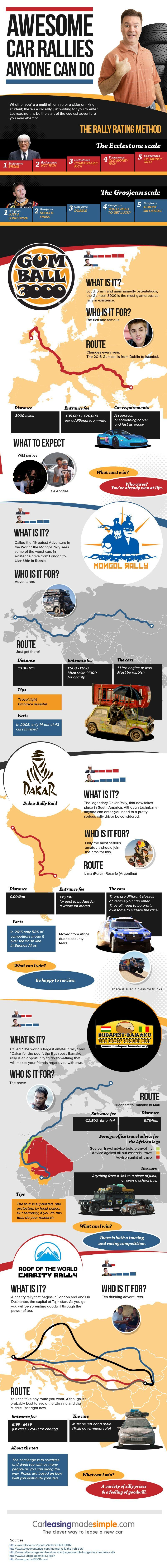 car rallies infographic