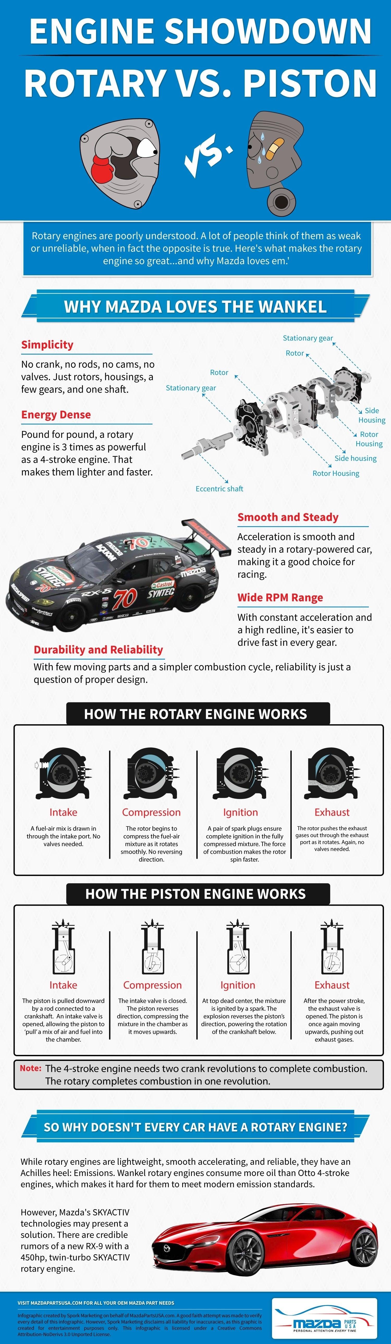 Mazda Rotary Engine Infographic