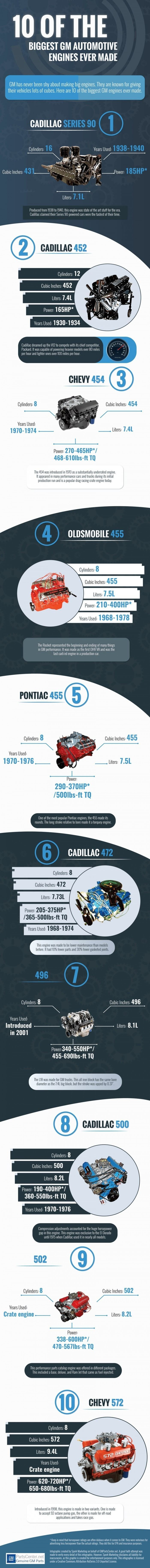 GM Big Engines Infographic