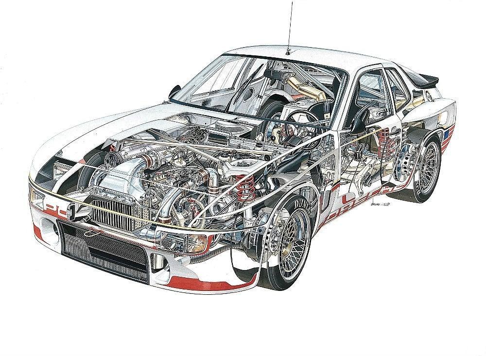 Porsche Turbo PAGE 104