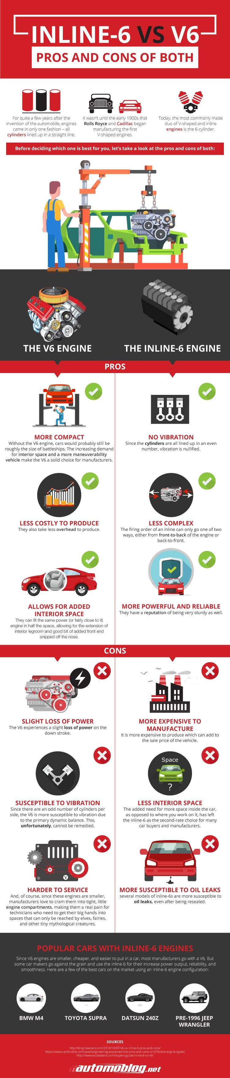 Inline 6 vs V6 infographic
