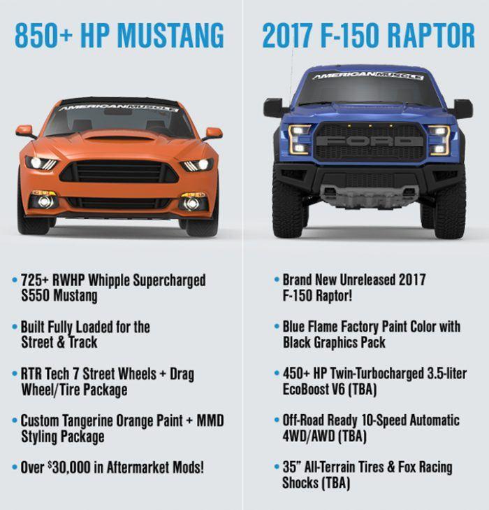 Mustang vs Raptor