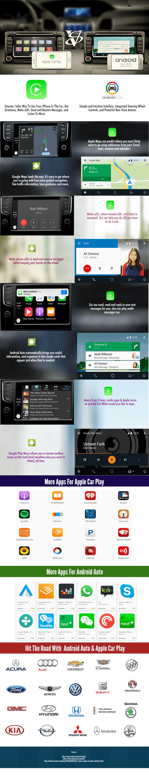Apple CarPlay vs Android Auto infographic