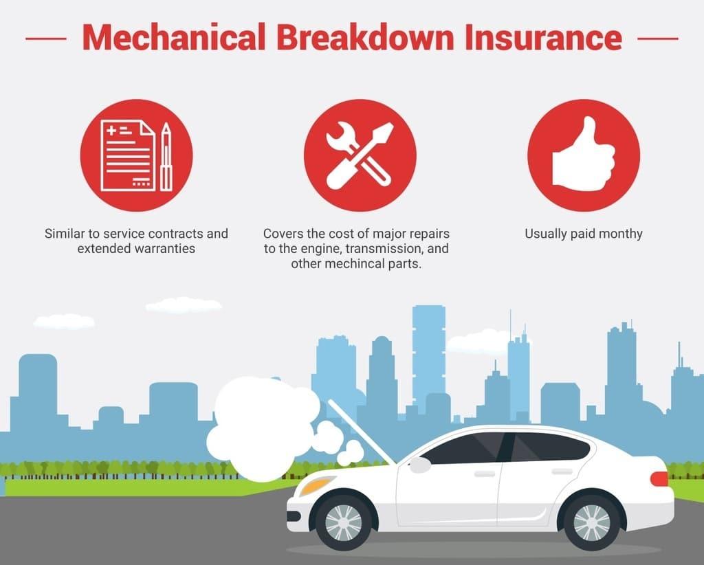 Breakdown Insurance