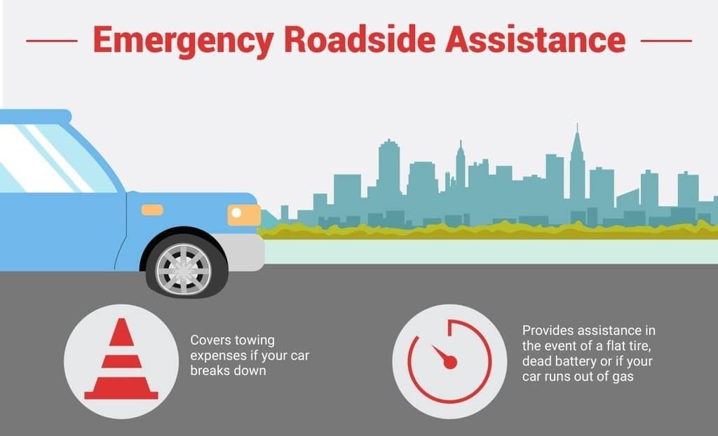 Emergency Roadside Assistance