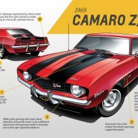 Automoblog Book Garage Camaro Fifty Years Of Chevy