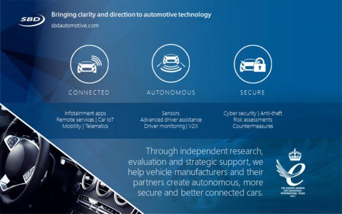 Automotive Research Firm Leveraging Anti-Theft Background For Safer Autonomous Cars 18