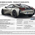 P90285560 the new bmw i8 coupe product highlights 11 2017 600px