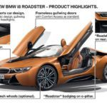 P90285562 the new bmw i8 roadster product highlights 11 2017 600px