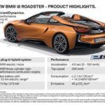 P90285563 the new bmw i8 roadster product highlights 11 2017 600px