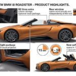 P90285564 the new bmw i8 roadster product highlights 11 2017 600px