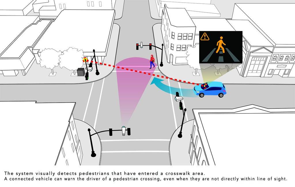 Honda Marysville Smart Intersection Pedestrian