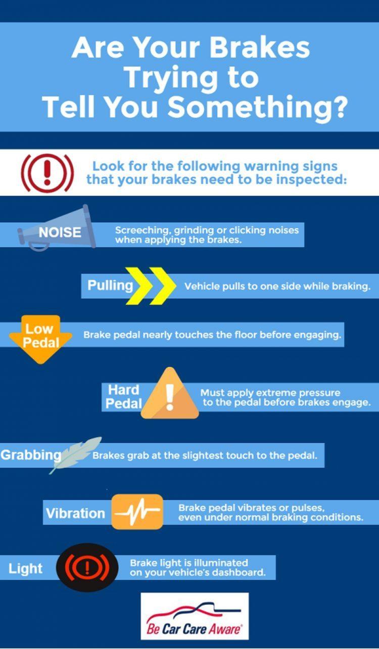 Car Care Council Brakes Graphic