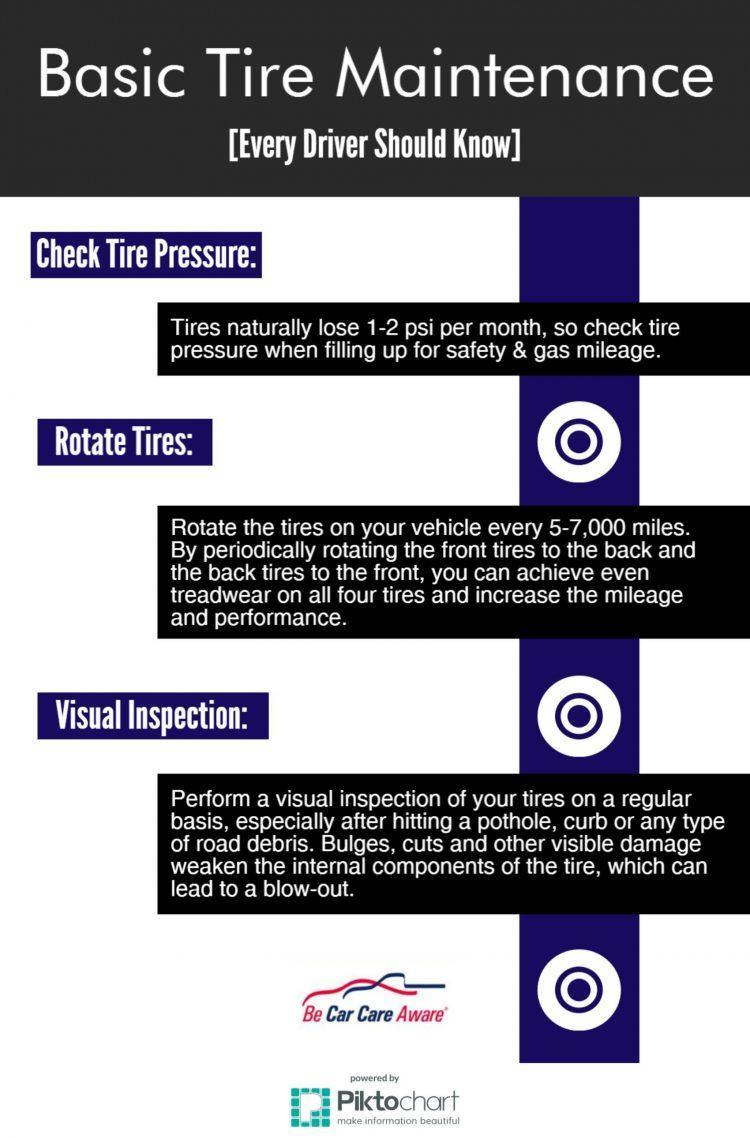 Make Your Car Last Longer: A Simple But Essential Guide 6